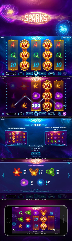 320% No Rules Bonus! at bWin Casino
