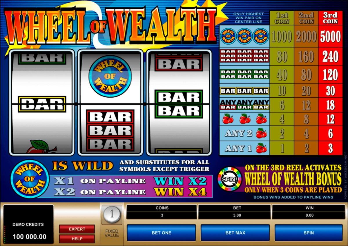 £3325 No deposit casino bonus at Party Casino